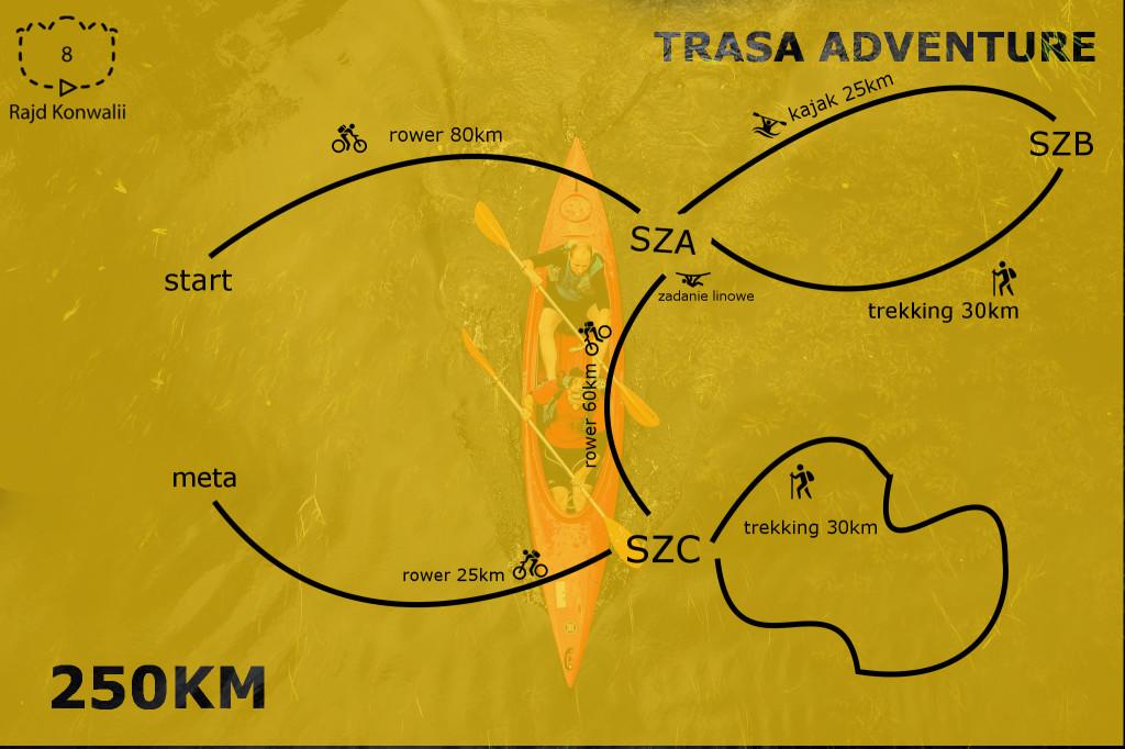 trasa_adventure_schemat